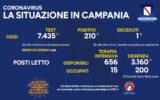 Contagiati e vaccinati in Campania del 10 luglio