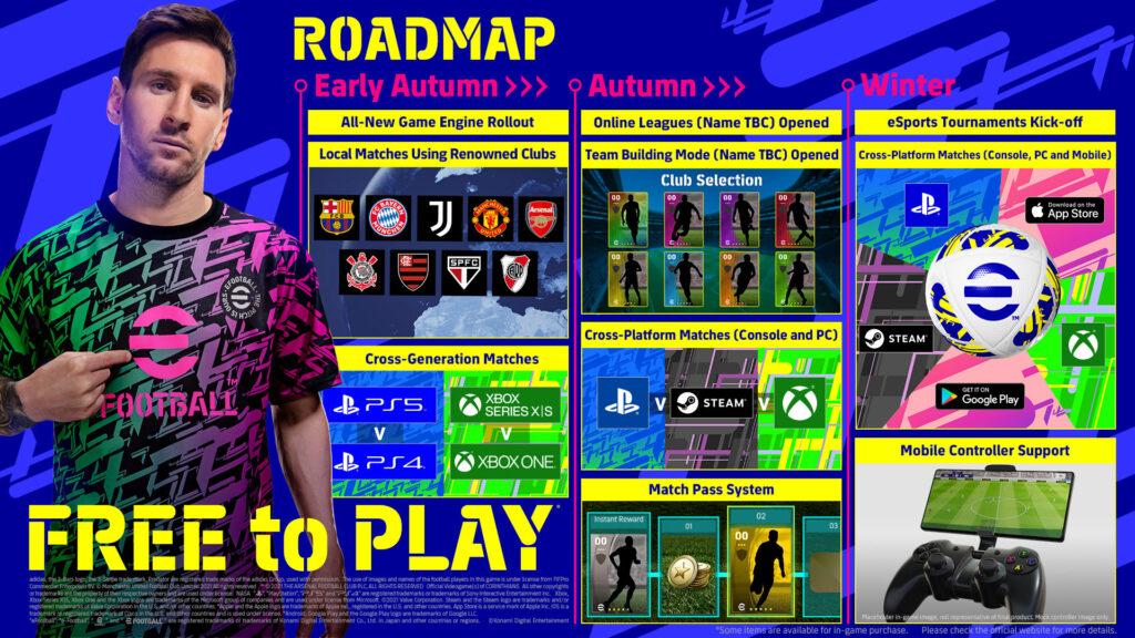 Roadmap eFootball