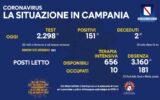 Positivi e vaccinati in Campania il 19 luglio