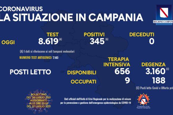 Positivi e vaccinati in Campania il 28 luglio