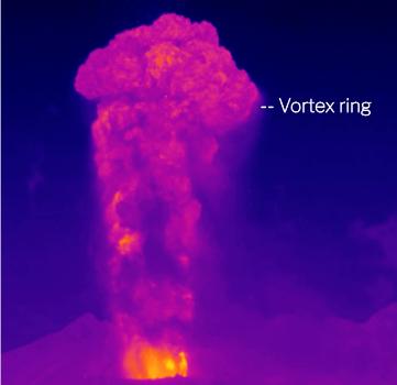 Eruzioni vulcaniche: come monitorarle