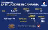 Positivi e vaccinati in Campania del 3 agosto