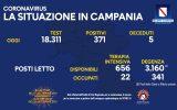 Positivi e vaccinati in Campania del 12 Settembre