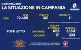 Positivi e vaccinati in Campania del 14 Settembre