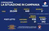 Positivi e vaccinati in Campania dell'11 Settembre