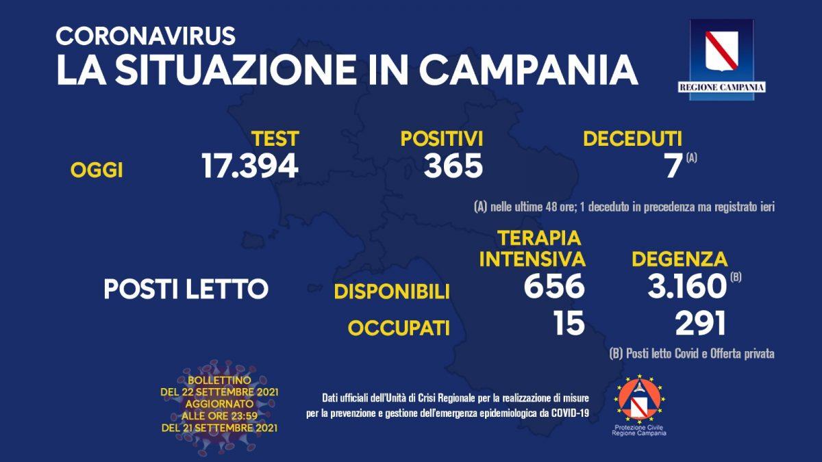 Positivi e vaccinati in Campania il 22 settembre