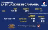 Positivi e vaccinati in Campania il 1° ottobre