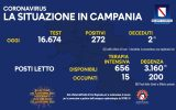 Positivi e vaccinati in Campania il 6 ottobre