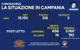 Positivi e vaccinati in Campania l'8 ottobre