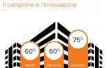 PMI italiane in evoluzione, più digitalizzazione grazie alla PEC