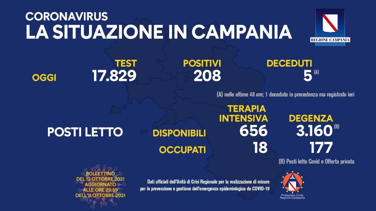 Positivi e vaccinati in Campania il 12 ottobre